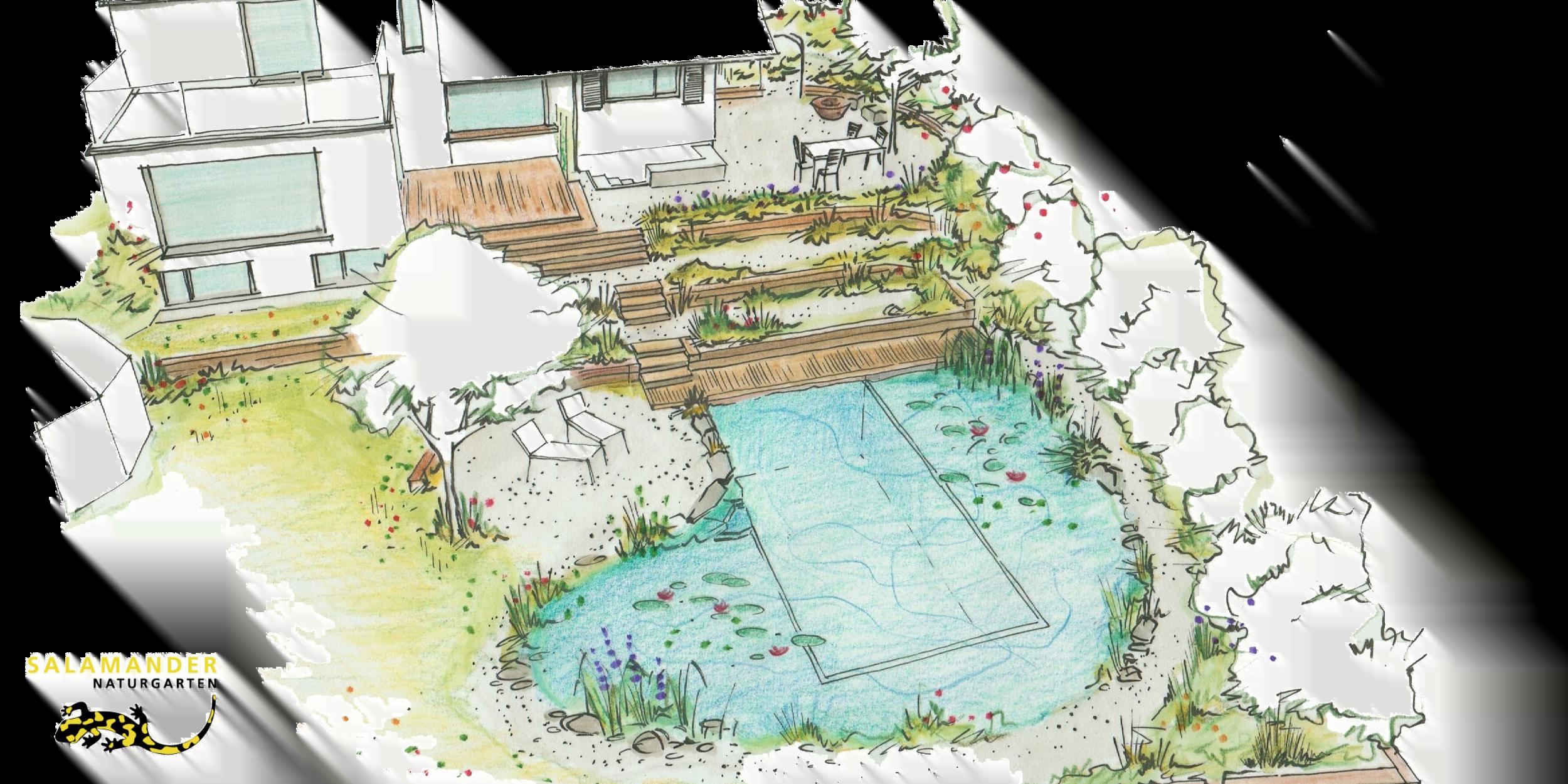 Ein massgeschneiderter Garten