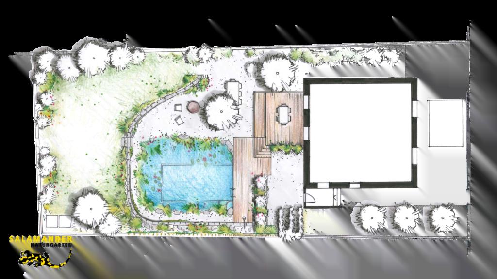 Visualisierung Skizze Grundriss Quartiergarten mit Schwimmteich